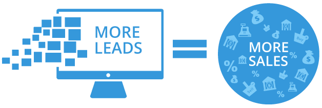 leads-sales1