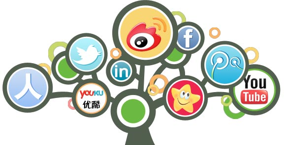 chinese-social-media-marketing-for-business-B2C